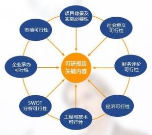 高级建设官网